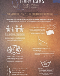 Terry Talks: Solving the Puzzle of Childhood Stunting Infographic