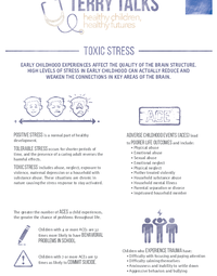 Terry Talks: Toxic Stress Infographic