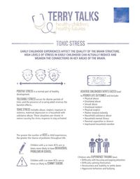 Terry Talks: Toxic Stress (Infographic)