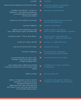 Disciple Making Infographic