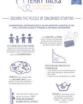 Terry Talks: Solving the Puzzle of Childhood Stunting (Infographic - Low Ink)