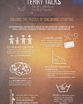 Terry Talks: Solving the Puzzle of Childhood Stunting (Infographic)