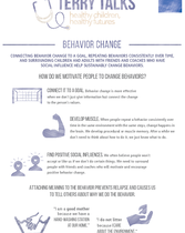 Terry Talks: Behavior Change (Infographic)