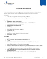 Document 16: Teaching and Curriculum Aide: Commonly Used Resources