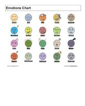 Emotions Chart (English)